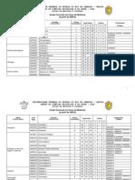 Grade Curricular Do Curso de Medicina - UNIRIO
