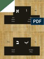 Alphabet Origin Arabic