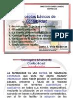 Conceptos Basicos de ad 20111120205317
