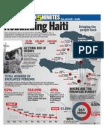 5mins_haiti