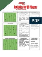 Dynamic Activities U8