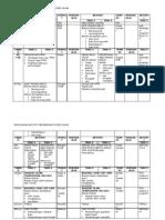 plan PPIM 2012