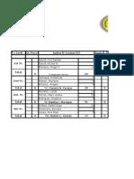Score for MTAP