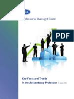 Final KFAT Report June 2011