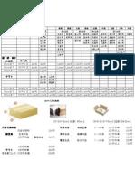 送料・代金引換手数料pdf