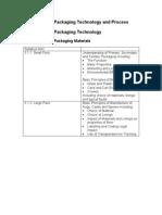 Syllabus Dipl Brew 3 Module 3A Packaging Technology