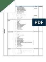 Index Urinary Module