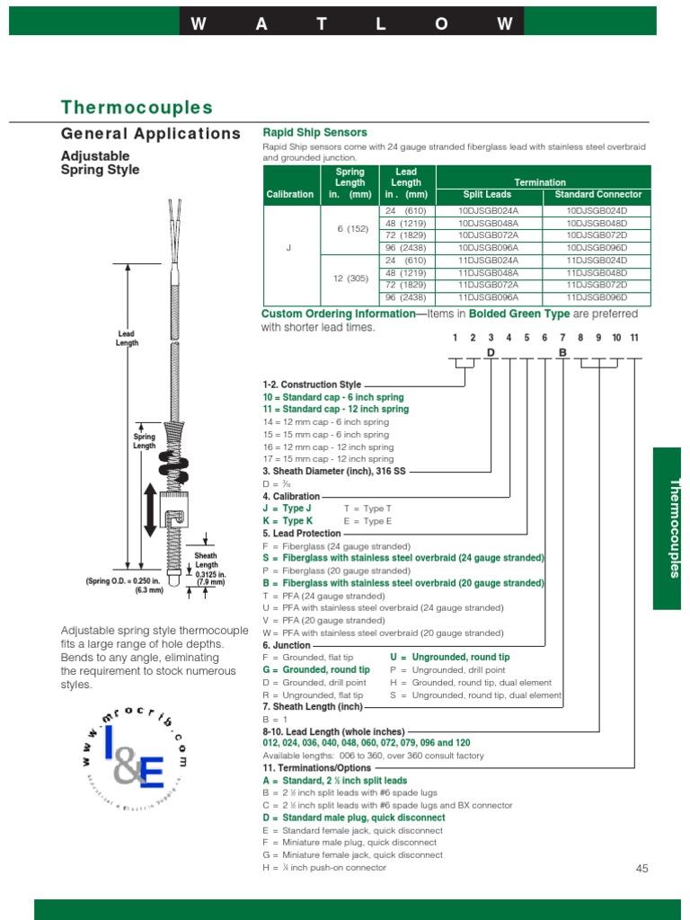 Exelent 10 Gauge Wire Diameter Illustration - Schematic diagram and ...