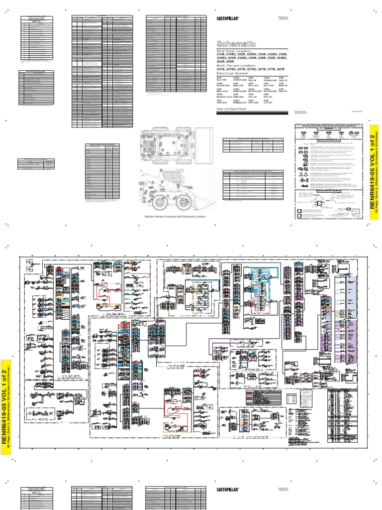 Cat 277b wiring diagram