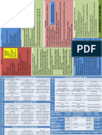 QRS Sheet