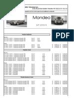 Lista de Preturi FORD MONDEO - Ianuarie 2012