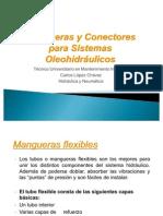 Mangueras y Conectores para Sistemas Oleohidráulicos