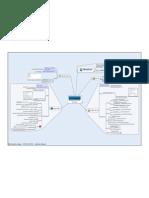 MindCert-Wireshark-MindMap