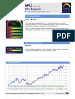 Chaikin Power Gauge Report AAPL 22Jan2012
