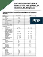 traitement du sondage sur le développement durable  des  lycéens de Jay de Beaufort