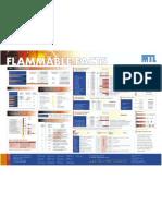 Flamfact - MTL