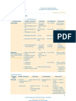 Farmacos en Pediatria