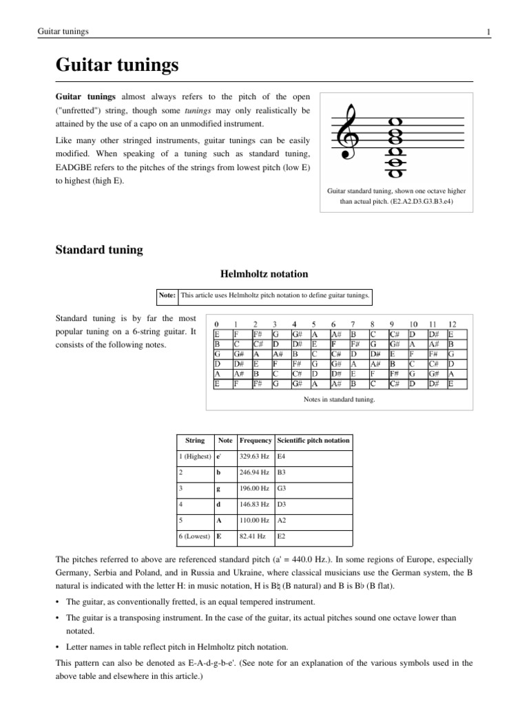 Guitar tunings guitars string instruments hexwebz Image collections