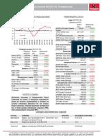 2012 12 23 Finasta rīta apskats