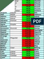 lista verbos inglés