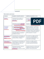 Edexcel AS Economics Unit F581 Specification Resource Map