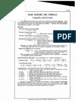 Beam Diagrams and Formulas