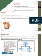 INFORMÁTICA II - Unidad I Diagramas