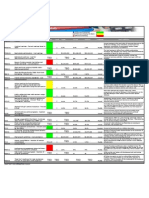 Copy of DTMB_Scorecard-1!12!11
