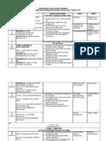 Rancangan Tahunan Sivik Ting 2 2012