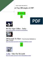 Musica DIRECCIONE WEB MÚSICA