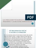 Clase de DESARROLLO (Operaciones Concretas...)