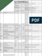 Ericsson Parameter