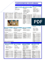 resultados y clasificaciones