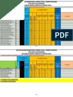 Lista de cia 2d Enero 2012