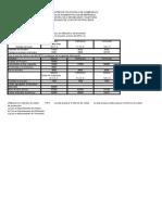 Informe de Produccion 3 Departamentos Nov-2011 Con Unidades Perdidas en El Proceso