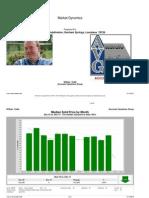 Denham Springs Juban Parc Subdivision 2011 Comprehensive Housing Report