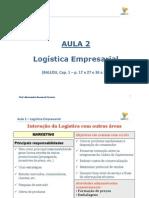 3_-_Aula_2_-_Logística_Empresarial_-_2011_2[1]
