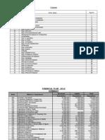 Financial Plan - 2012