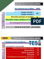 Choix de l'enseignement de spécialité en terminale  ES présenté présenté par l'ONISEP