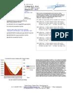 Crude Oil Market Vol Report 12-01-24