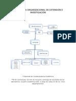 ESTRUCTURA ORGANIZACIONAL DE EXTENSIÓN E INVESTIGACIÓN 2003