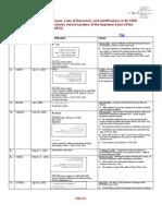 12-01-25 Table Summary I