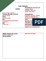 Pharmacology- Drug Cards (Index Cards)
