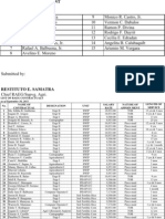 Contractual Assignment & Rate as of Jan 2 2012