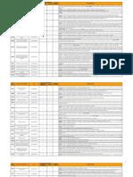 COFEPRIS-SCIAN434111 Fertilizantes y Plaguicidas