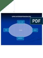 GPRS_Flow