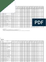 Tabela de Giclagem Weber