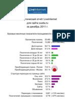 Статистика сайта Суета.ру за декабрь 2011