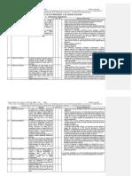 Anexo Técnico No.1 de la Resolucion N° 1043 DE ABRIL 3  DE 2006