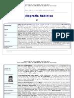 rabinico bibliografias